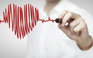 مراقبت قلب