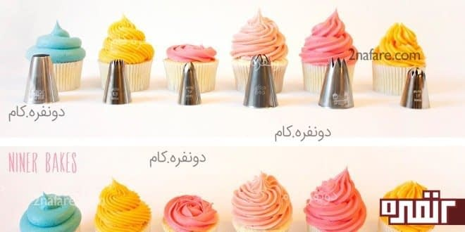 Cake Decorating Tips And What They Do : ????? ??? ???? ? ??? ??? ?????   ??????