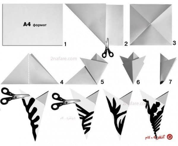 آموزش مرحله به مرحله ساخت فرشته کاغذ برای تزیین اتاق