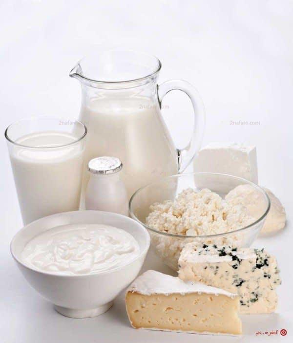 شیر و محصولات لبنی