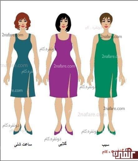 فرم های متفاوت بدن