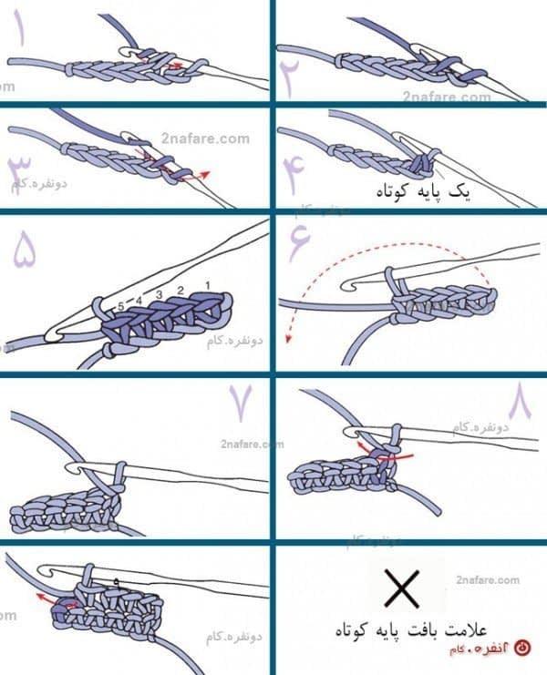 آموزش مرحله به مرحله بافت پایه کوتاه در قلاب بافی و علامت آن