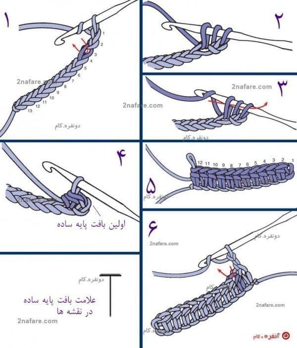 آموزش بافت پایه ساده در قلاب بافی