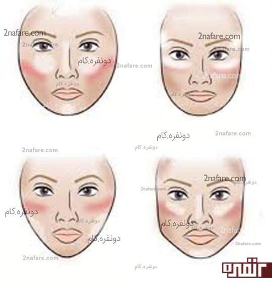 با توجه به فرم صورت خود بهترین آرایش را انتخاب کنید