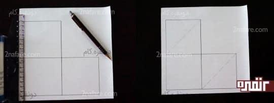 رسم الگو