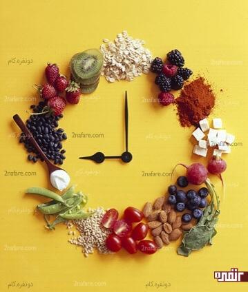وعده های غذایی کم حجم