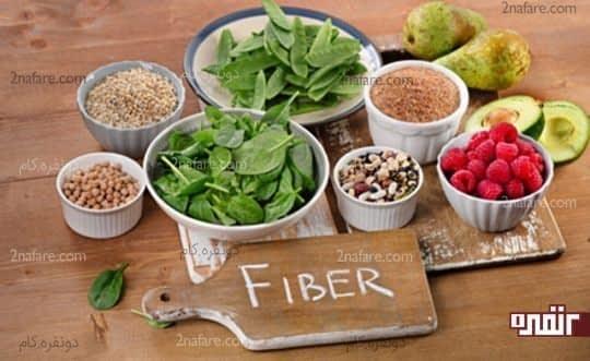 مصرف فیبر