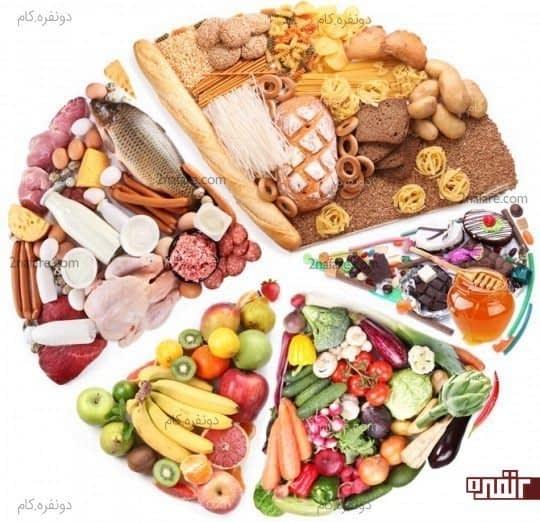 رژیم غذایی صحیح