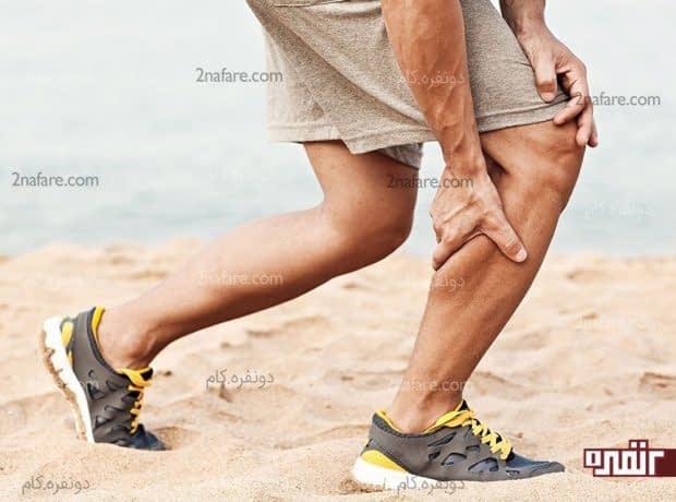 درد-عضلانی