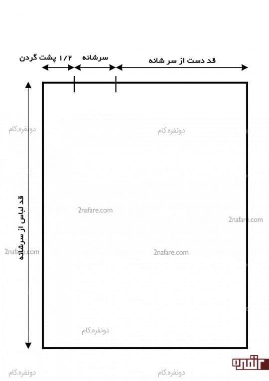 الگو پانچو مرحله 1