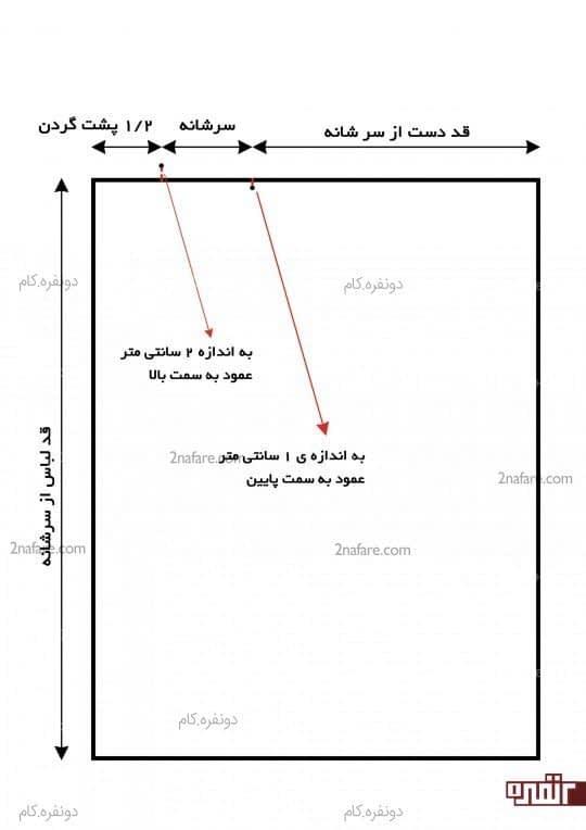 الگو پانچو مرحله 2