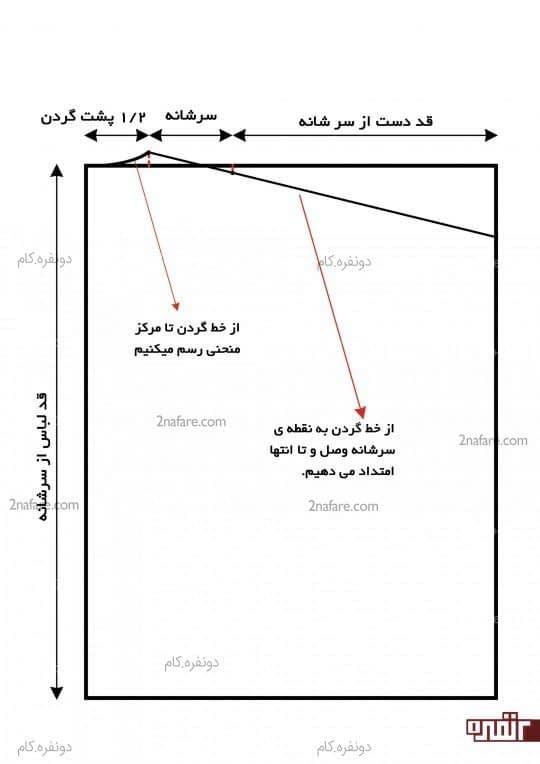 الگو مپانچو رحله 3