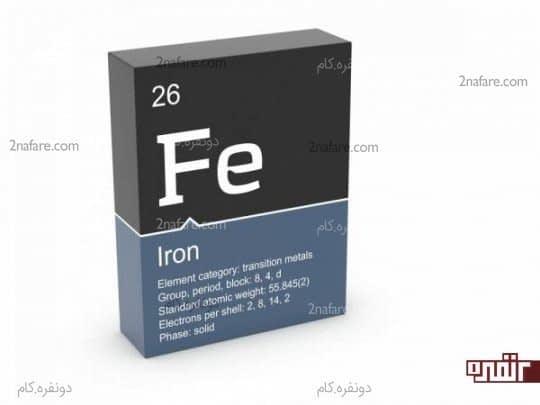 کمبود آهن