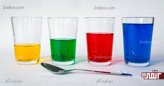 تولید نت های موسیقی با لیوان های آب
