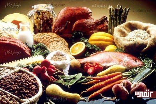 هر روز چه مقدار کالری نیاز داریم؟