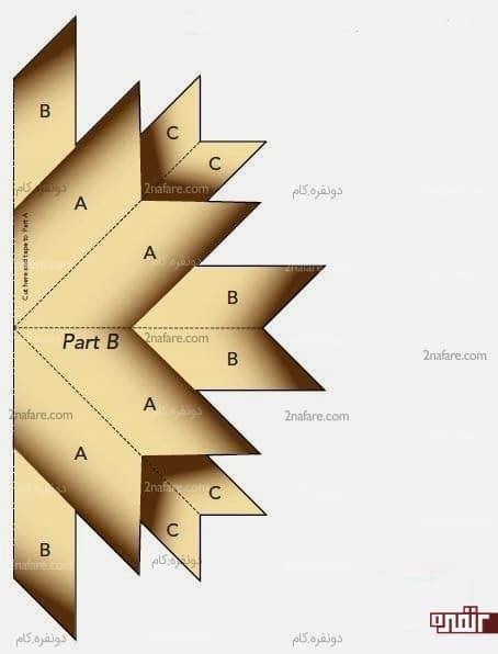 B الگو