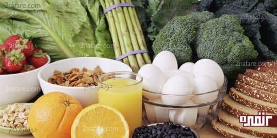 مواد غذایی حاوی ویتامین B12و اسید فولیک