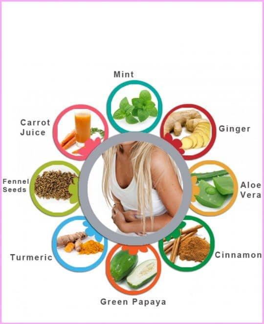 تاثیر عادت های غذایی بر عادت ماهانه