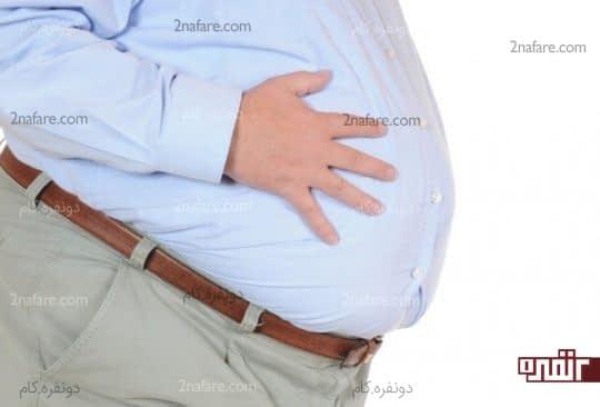 اضافه وزن و سیاتیک
