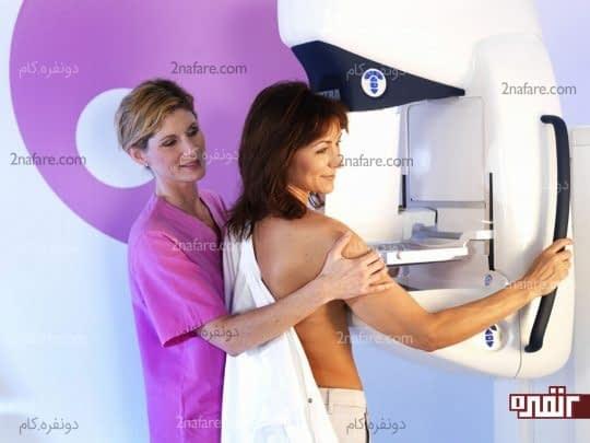 ماموگرافی