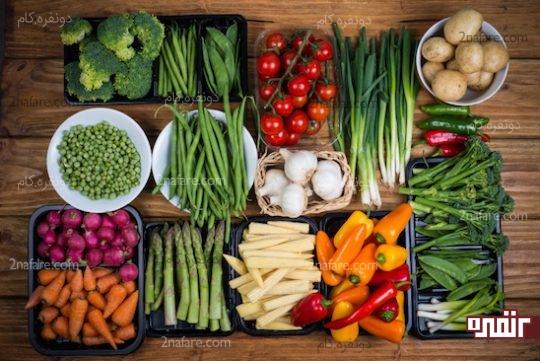 گیاهان چربی سوز برای لاغری