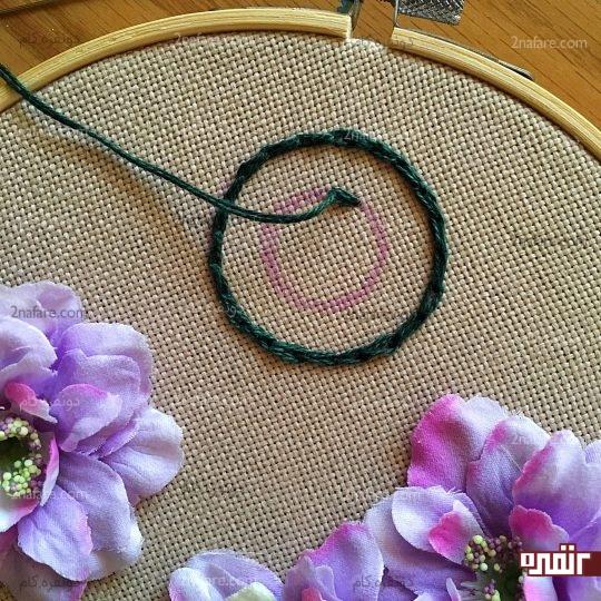 دوخت زنجیره روی حلقه داخلی