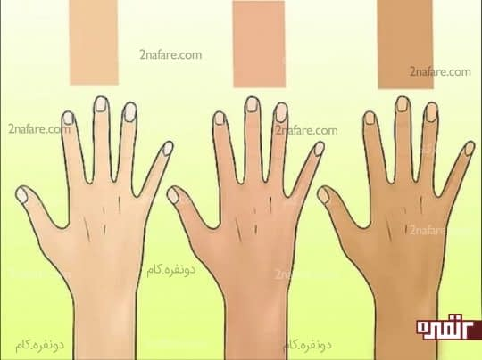 دسته بندی کلی رنگ های پوست