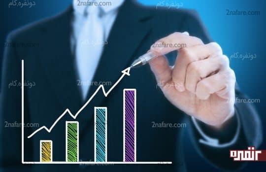 افزایش سود سالانه شرکت