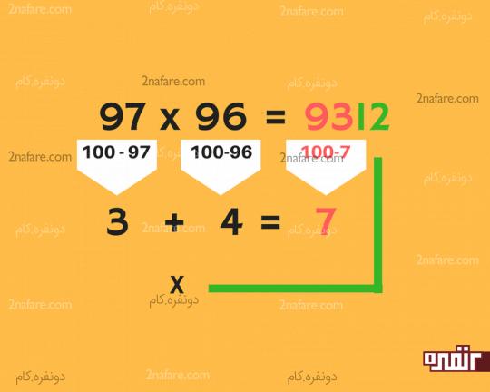 بدست آوردن حاصلضرب اعداد دو رقمی