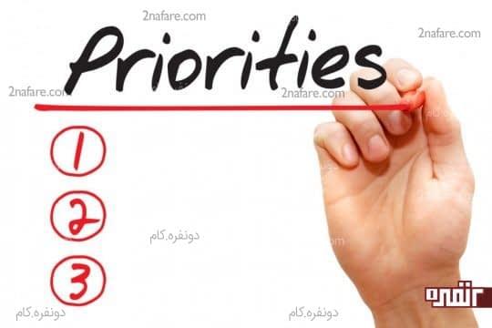 به فرزند خود کمک کنید تا فعالیت هایش را اولویت بندی کند