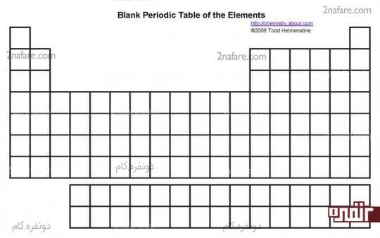 جدول عناصر خالی