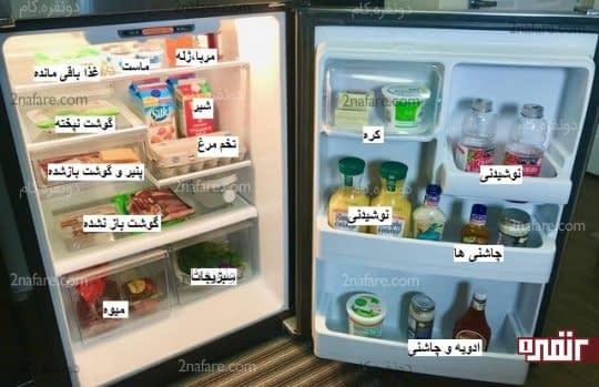 پیدا کردن مکان های مناسب در یخچال برای مواد غذایی مختلف