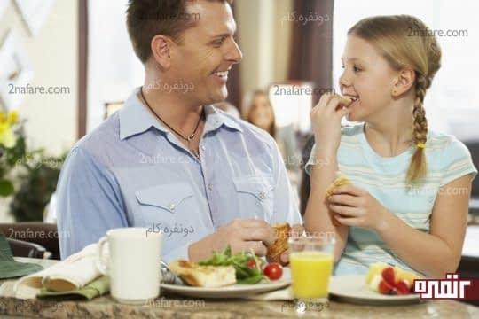 میزان کالری مصرفی روازنه کودکان 9 تا 13 سال