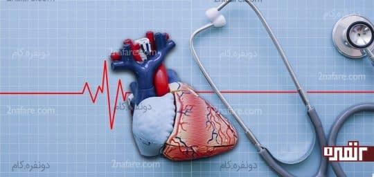 سلامت قلب با کمک توت فرنگی