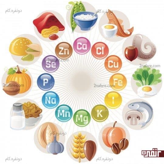 ویتامین و مواد معدنی را مصرف کنید
